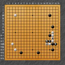 黒が良い結果図
