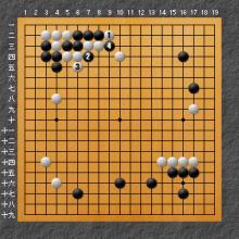 テーマ図2との比較