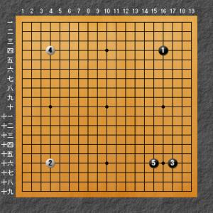 囲碁、流行布石テーマ図