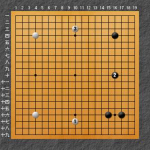 囲碁、流行布石、回避策
