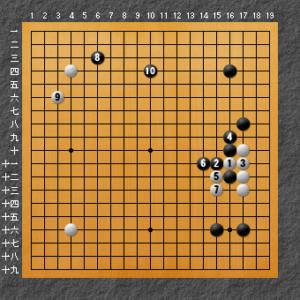 囲碁、流行布石。割り次の変化は多いが、これでは黒が良い。