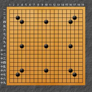 囲碁ルールでの置石「星目風鈴」