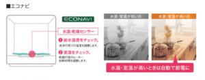 パナソニック食洗機NP-TCR4のエコナビ-300x118